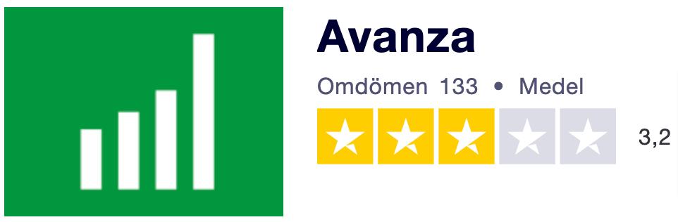 Avanza - Omdöme och TrustScore hos TrustPilot